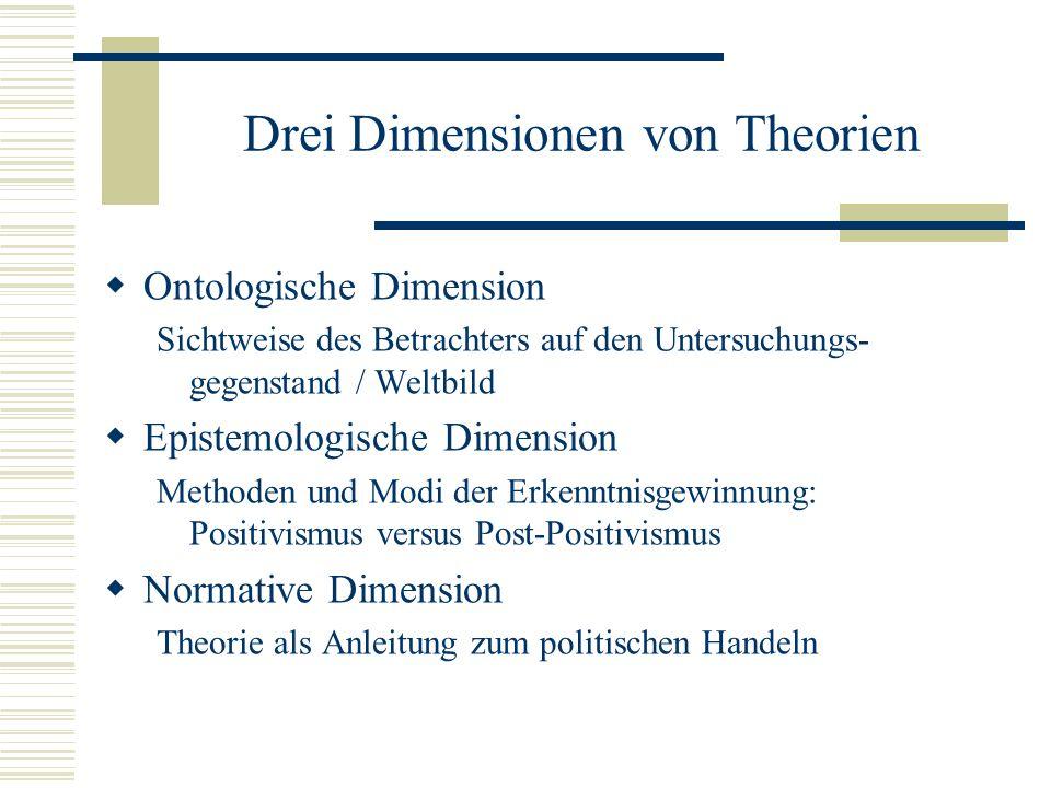 Drei Dimensionen von Theorien