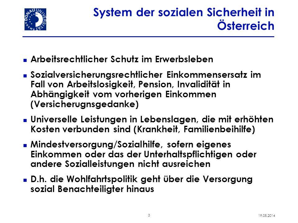 System der sozialen Sicherheit in Österreich