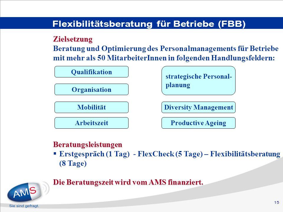 Flexibilitätsberatung für Betriebe (FBB)