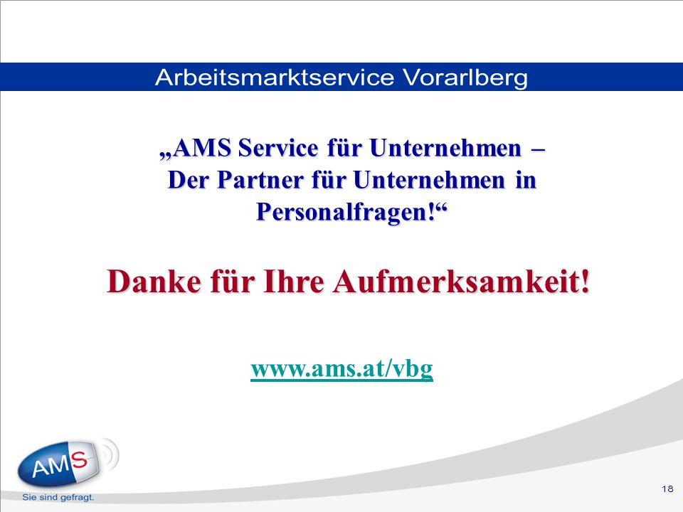 Arbeitsmarktservice Vorarlberg