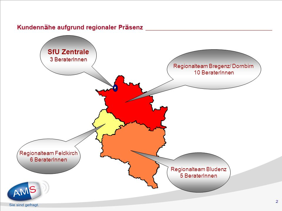 SfU Zentrale Kundennähe aufgrund regionaler Präsenz 3 BeraterInnen