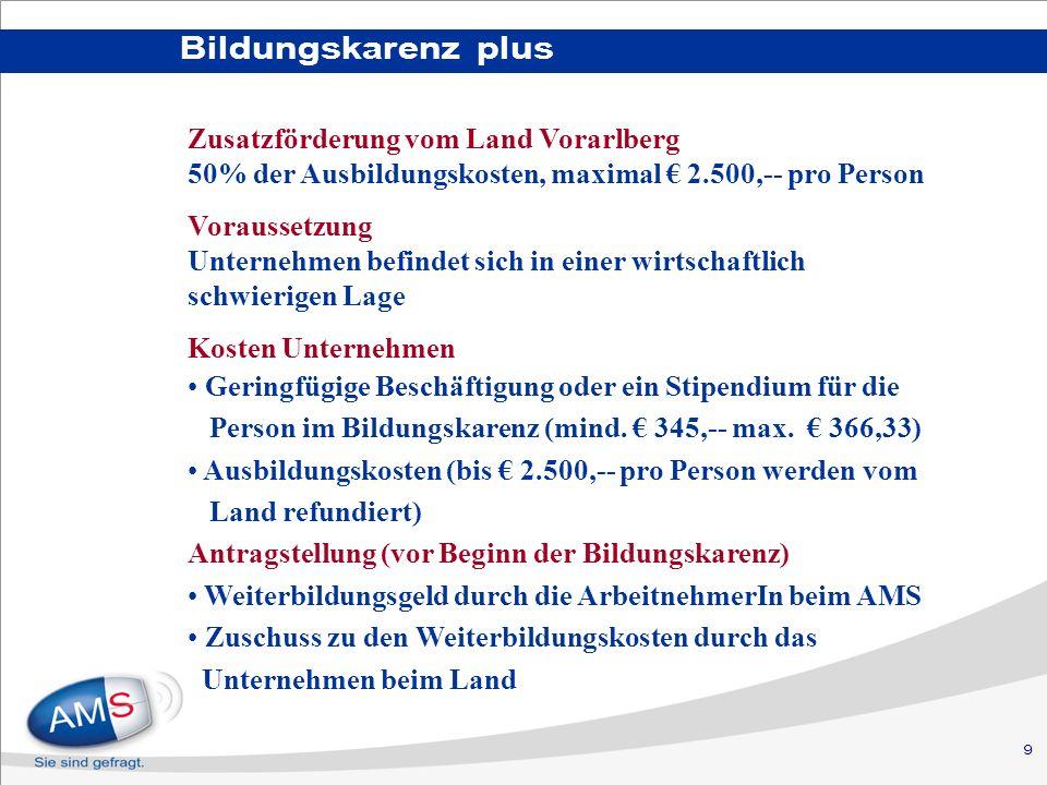 Bildungskarenz plus Zusatzförderung vom Land Vorarlberg 50% der Ausbildungskosten, maximal € 2.500,-- pro Person.