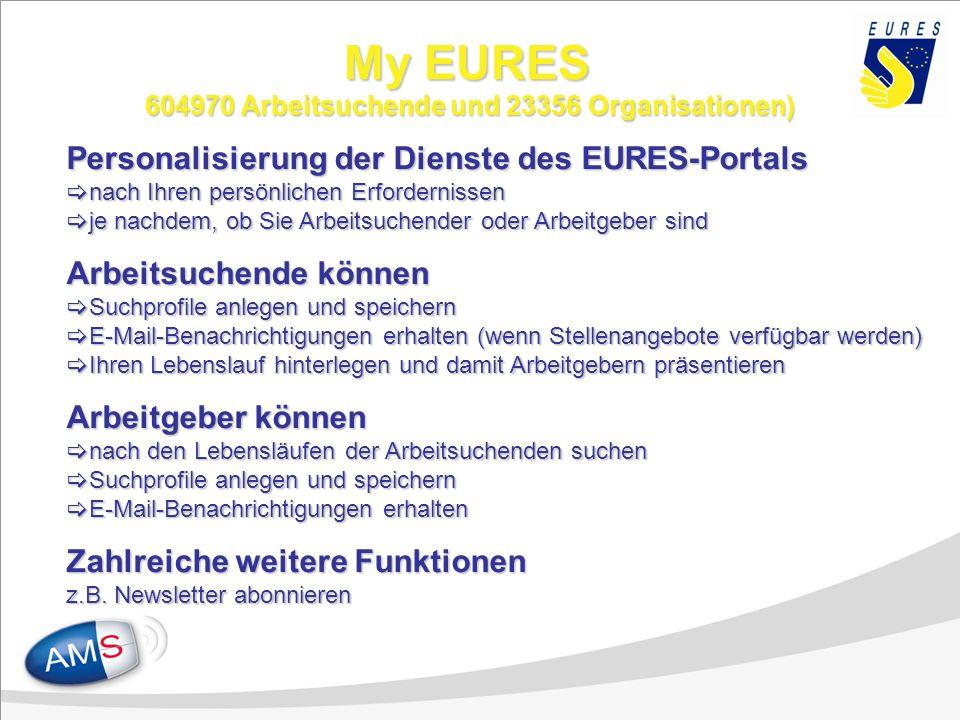 My EURES-Lebenslauf Arbeitssuchende erstellen und veröffentlichen ihren Lebenslauf europaweit online.