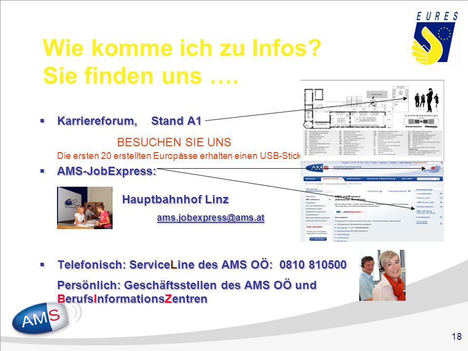 Robert Stangl Leiter ServiceLine und JobExpress AMS-Oberösterreich