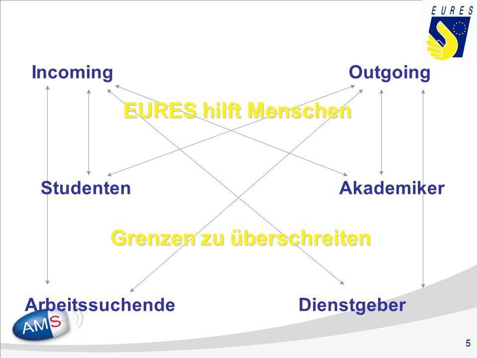 Ziele des EURES-Netzwerkes