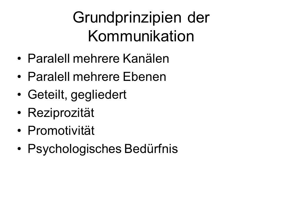 Grundprinzipien der Kommunikation