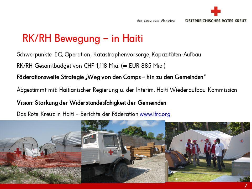 RK/RH Bewegung – in Haiti