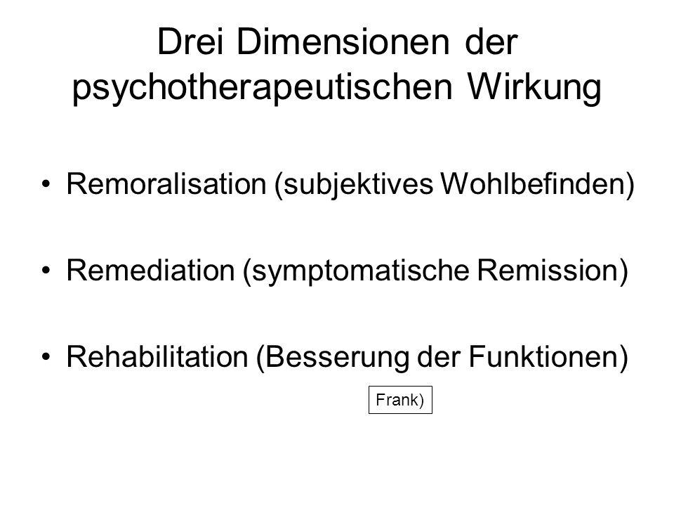 Drei Dimensionen der psychotherapeutischen Wirkung