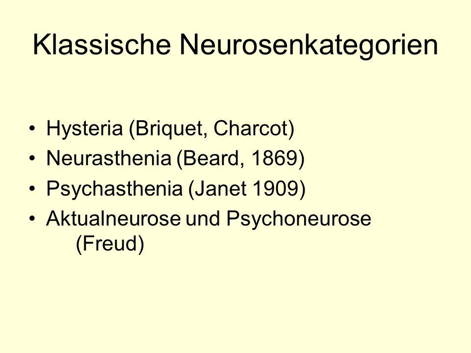 Klassische Neurosenkategorien