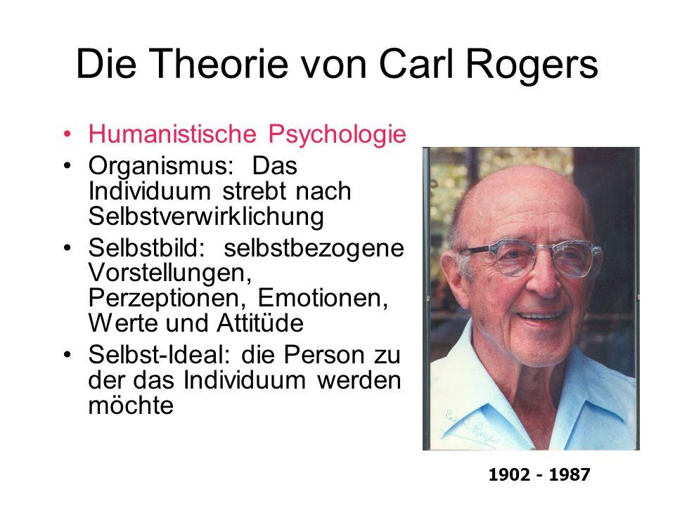 Die Theorie von Carl Rogers