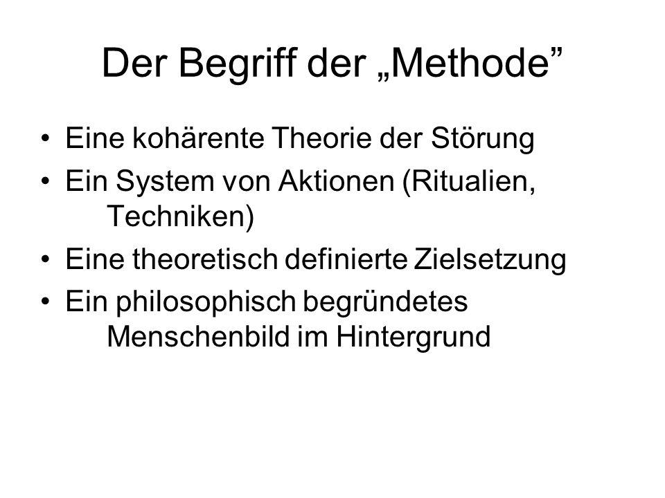 """Der Begriff der """"Methode"""