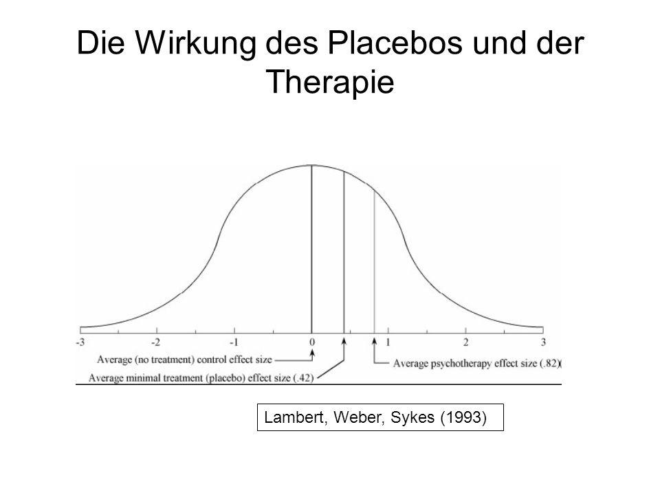 Die Wirkung des Placebos und der Therapie