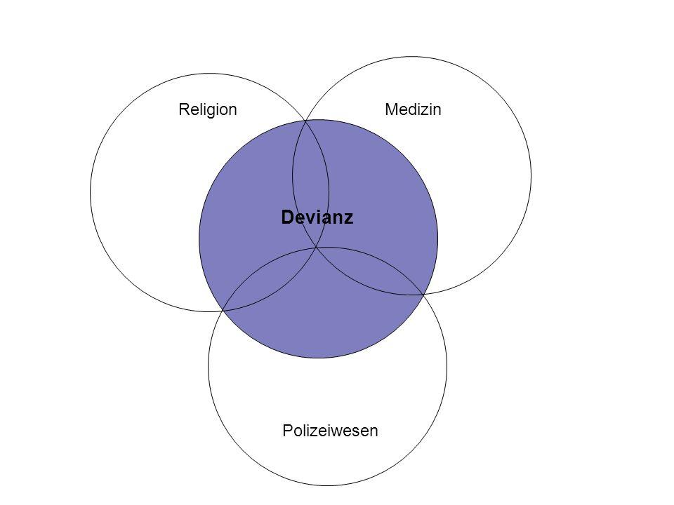 Religion Medizin Devianz Polizeiwesen