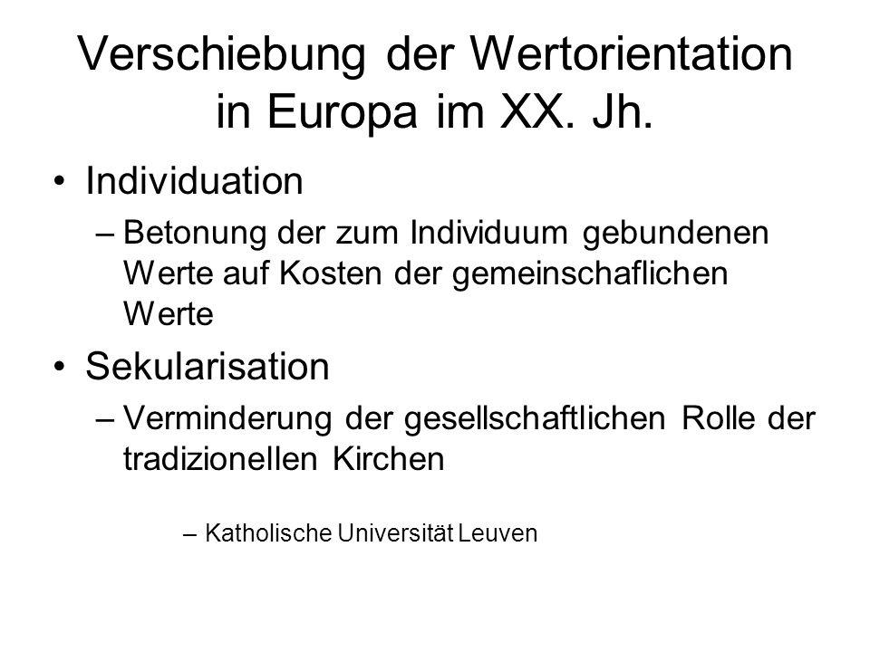 Verschiebung der Wertorientation in Europa im XX. Jh.