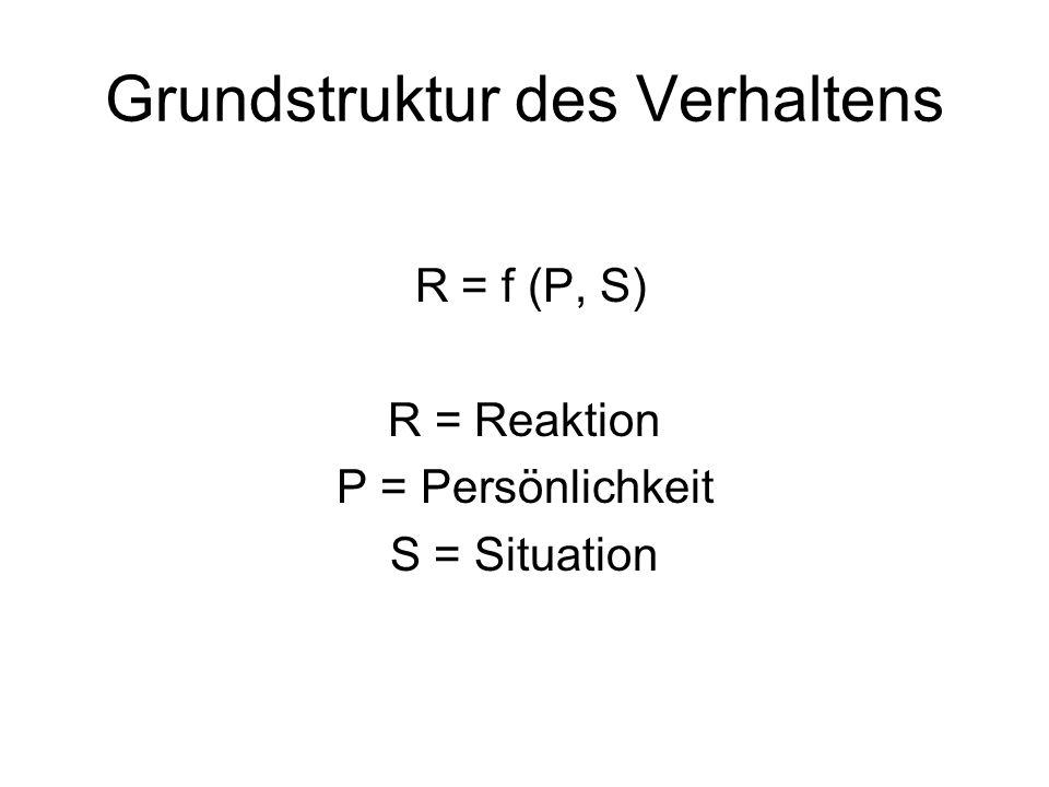 Grundstruktur des Verhaltens