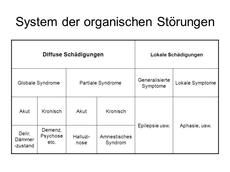 System der organischen Störungen