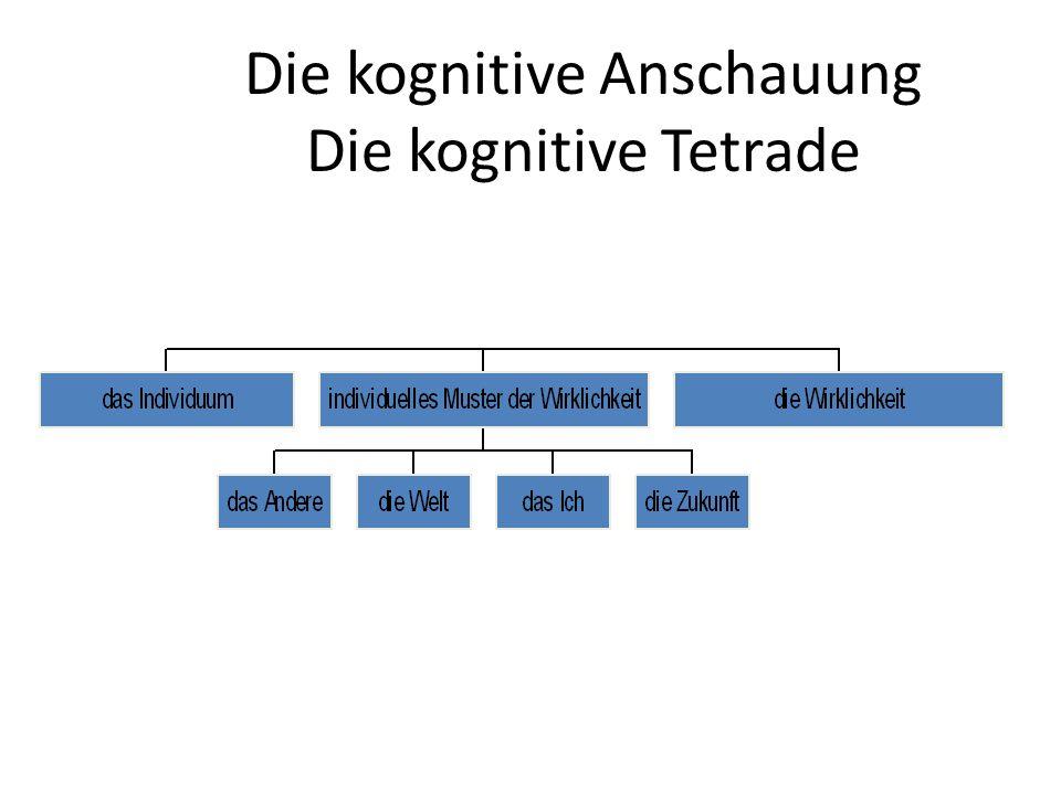 Die kognitive Anschauung Die kognitive Tetrade