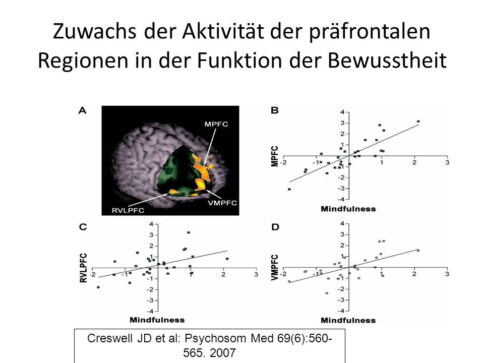 Creswell JD et al: Psychosom Med 69(6):560-565. 2007