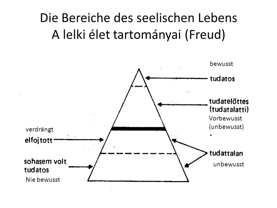 Die Bereiche des seelischen Lebens A lelki élet tartományai (Freud)