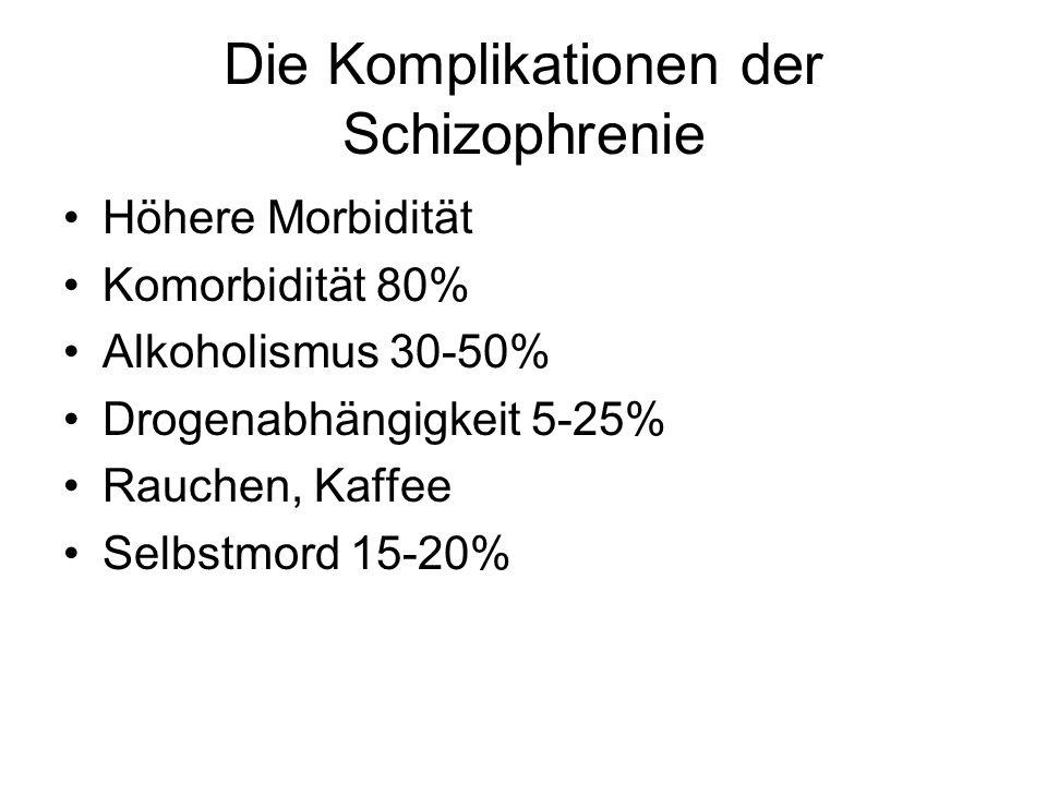Die Komplikationen der Schizophrenie