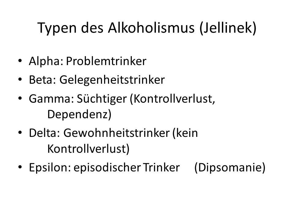 Typen des Alkoholismus (Jellinek)