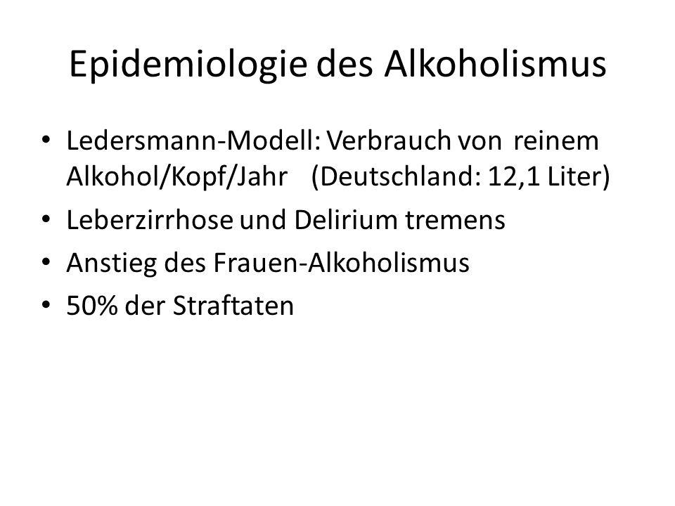 Epidemiologie des Alkoholismus