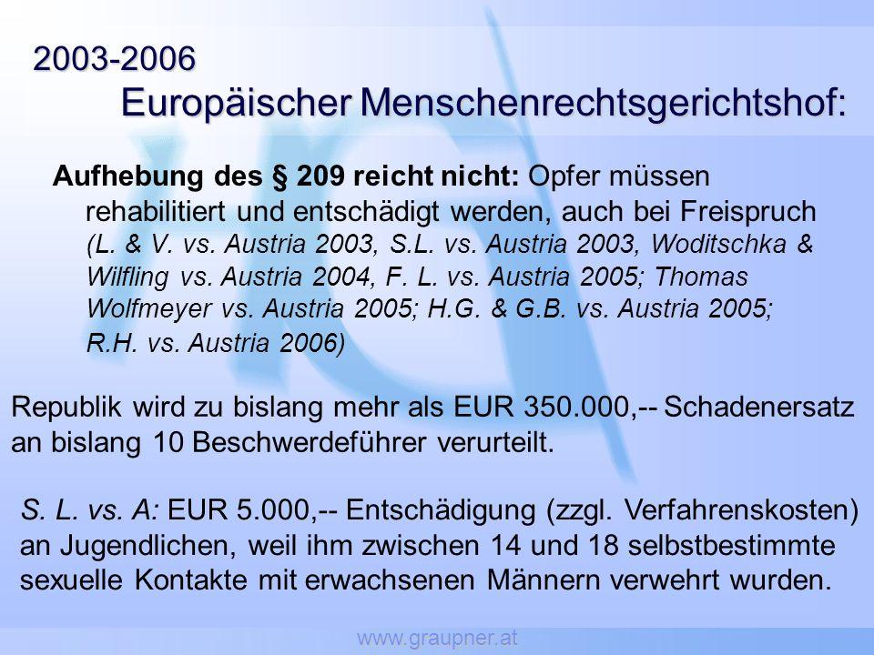 2003-2006 Europäischer Menschenrechtsgerichtshof: