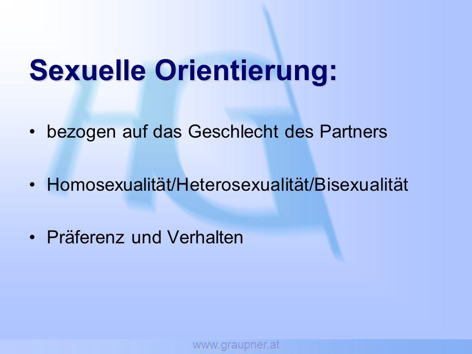Sexuelle Orientierung: