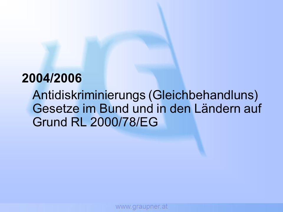 www.graupner.at 2004/2006.