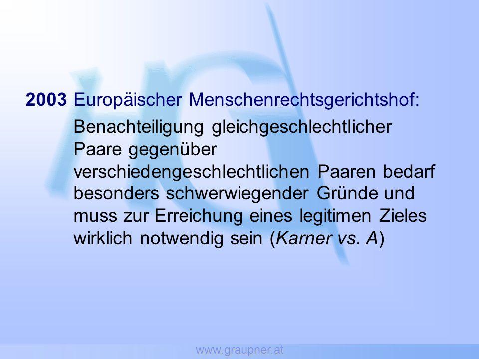2003 Europäischer Menschenrechtsgerichtshof: