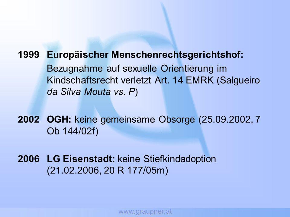 1999 Europäischer Menschenrechtsgerichtshof: