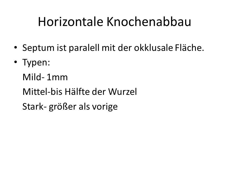 Horizontale Knochenabbau