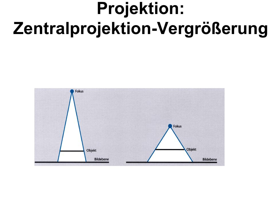 Projektion: Zentralprojektion-Vergrößerung