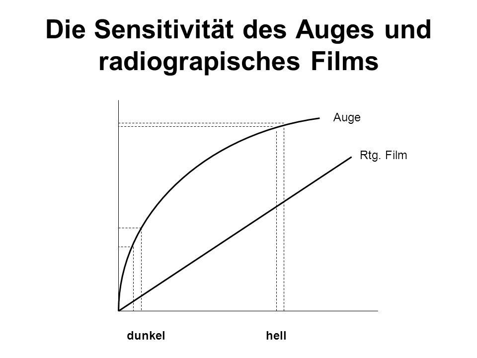 Die Sensitivität des Auges und radiograpisches Films