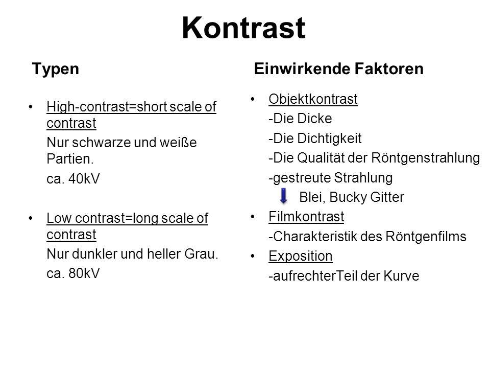 Kontrast Typen Einwirkende Faktoren Objektkontrast