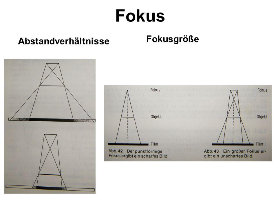 Fokus Fokusgröße Abstandverhältnisse