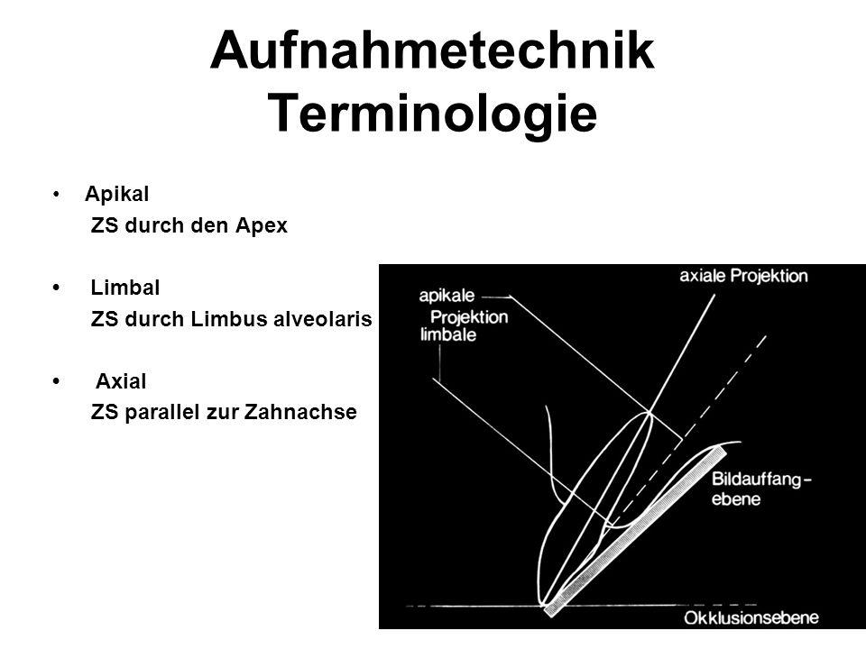 Aufnahmetechnik Terminologie