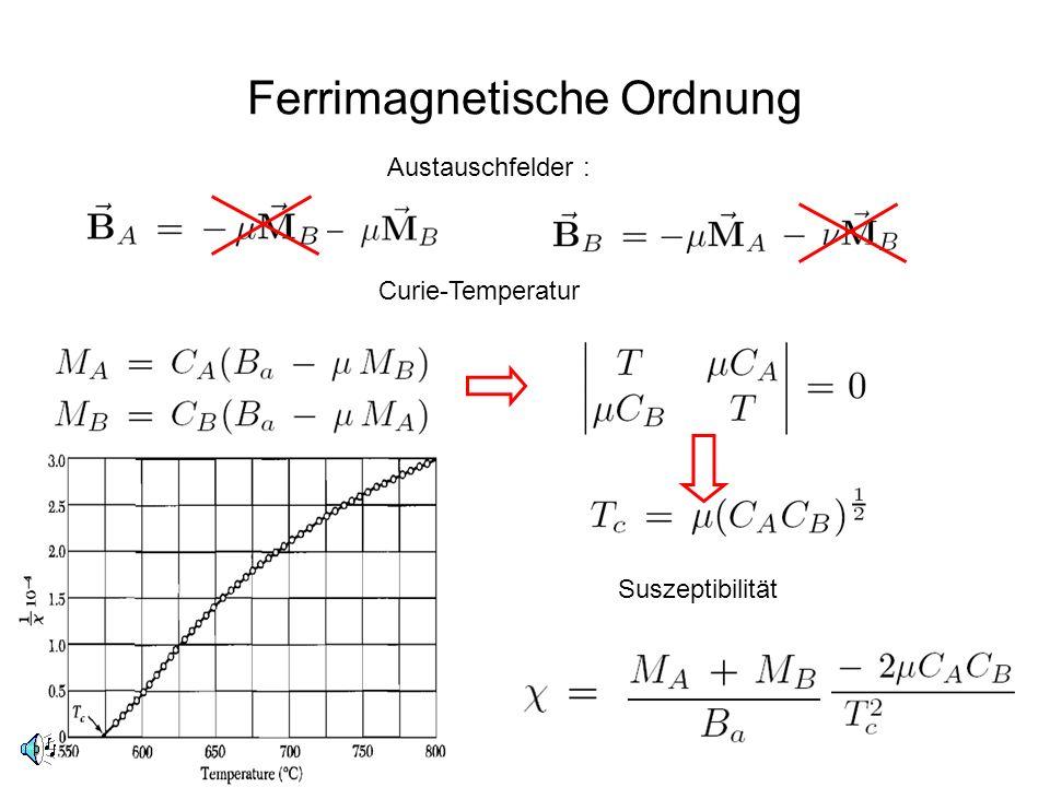 Ferrimagnetische Ordnung