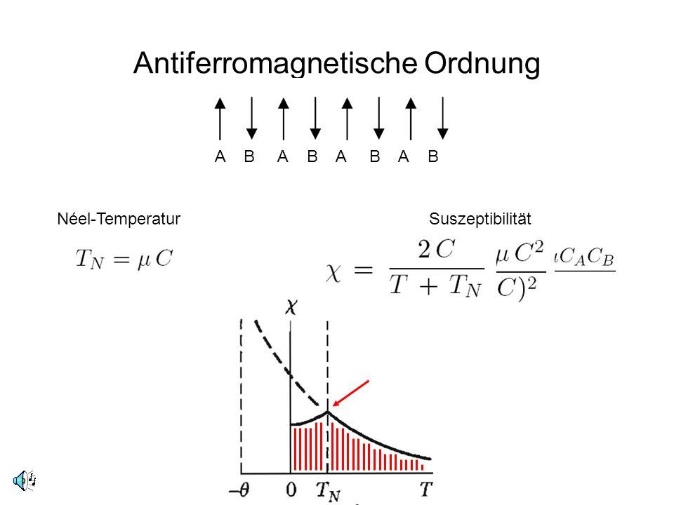Antiferromagnetische Ordnung