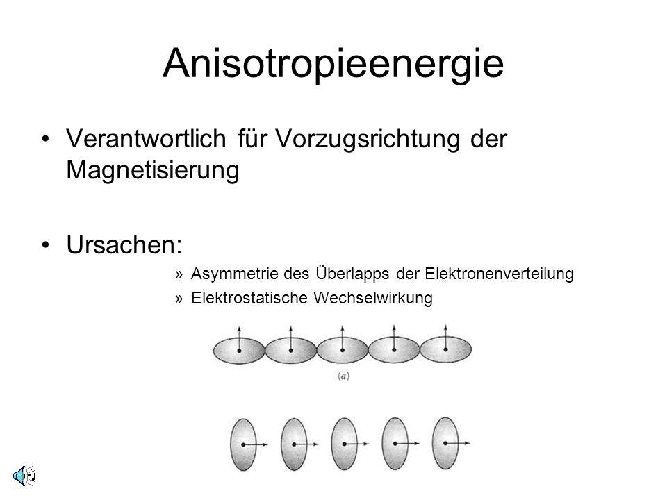 Anisotropieenergie Verantwortlich für Vorzugsrichtung der Magnetisierung. Ursachen: Asymmetrie des Überlapps der Elektronenverteilung.