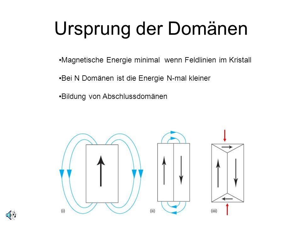 Ursprung der Domänen Magnetische Energie minimal wenn Feldlinien im Kristall. Bei N Domänen ist die Energie N-mal kleiner.