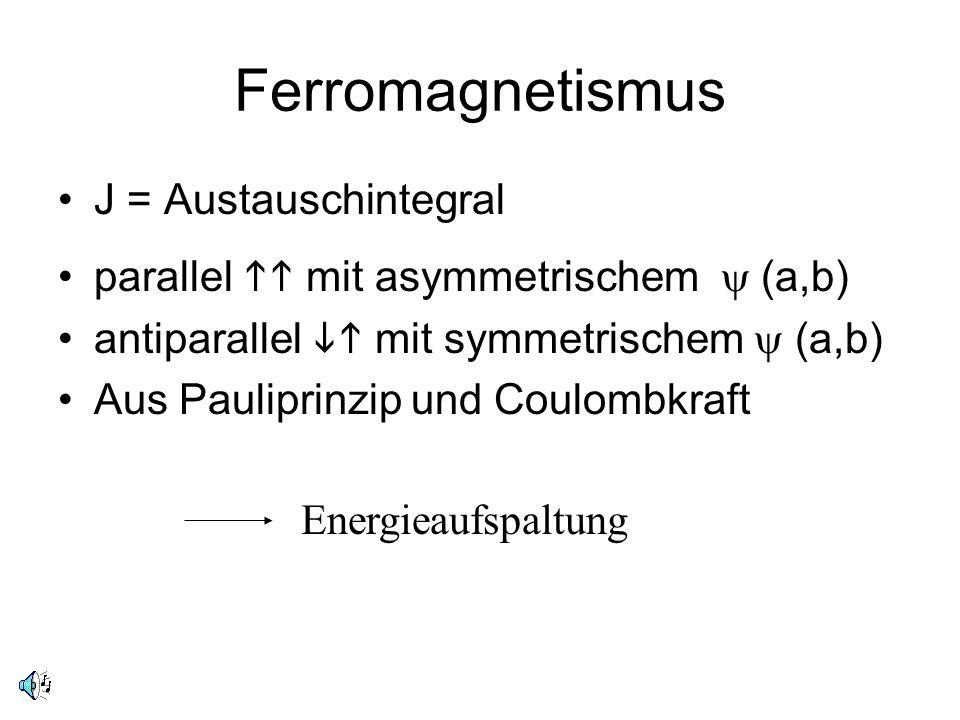 Ferromagnetismus J = Austauschintegral