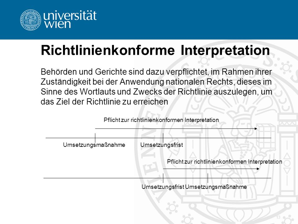 Richtlinienkonforme Interpretation