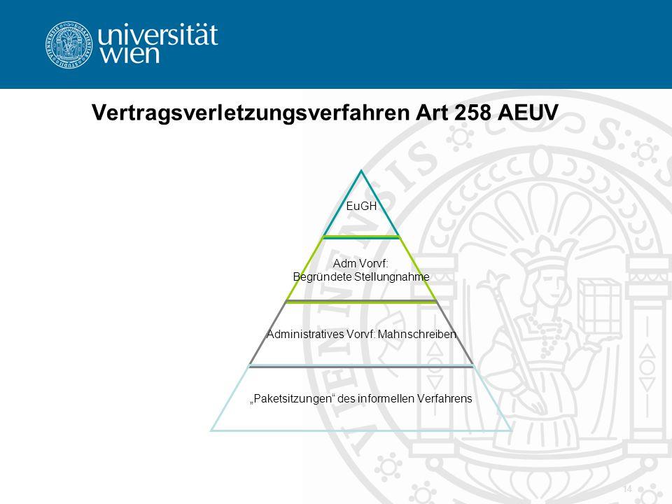 Vertragsverletzungsverfahren Art 258 AEUV