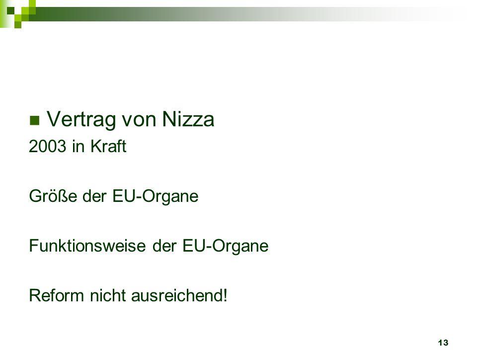 Vertrag von Nizza 2003 in Kraft Größe der EU-Organe