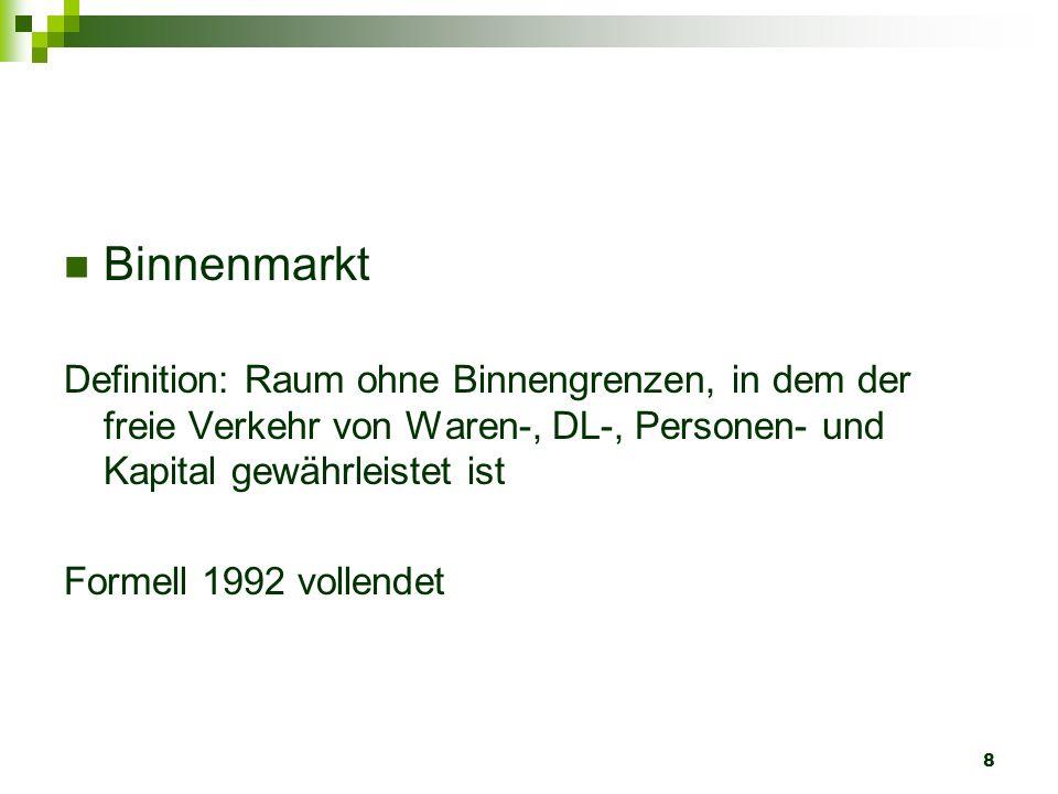 Binnenmarkt Definition: Raum ohne Binnengrenzen, in dem der freie Verkehr von Waren-, DL-, Personen- und Kapital gewährleistet ist.