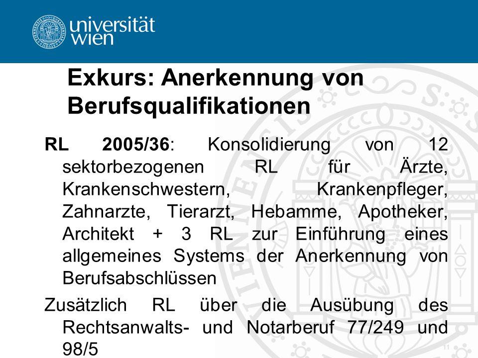 Exkurs: Anerkennung von Berufsqualifikationen