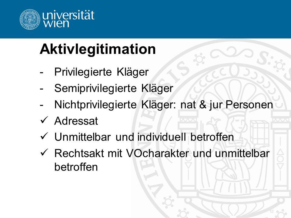 Aktivlegitimation Privilegierte Kläger Semiprivilegierte Kläger