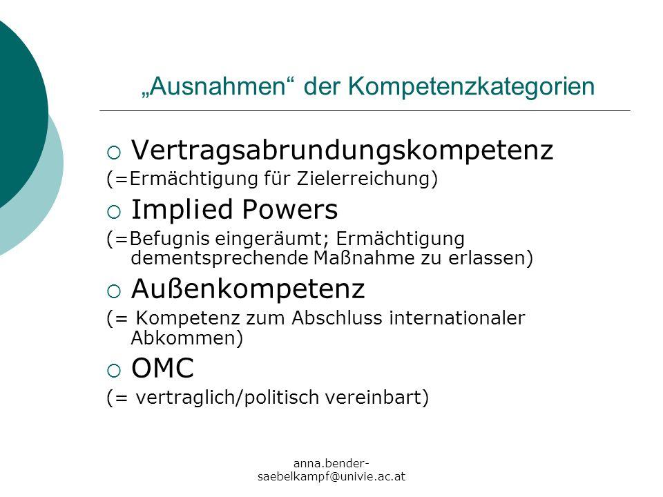 """Ausnahmen der Kompetenzkategorien"