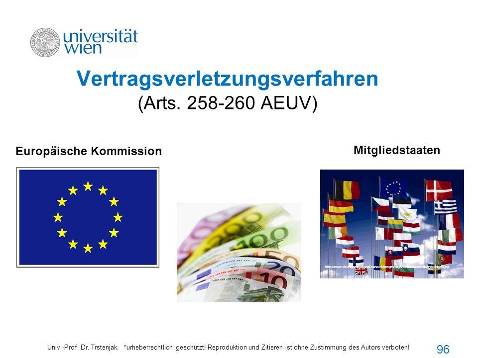 Vertragsverletzungsverfahren (Arts. 258-260 AEUV)